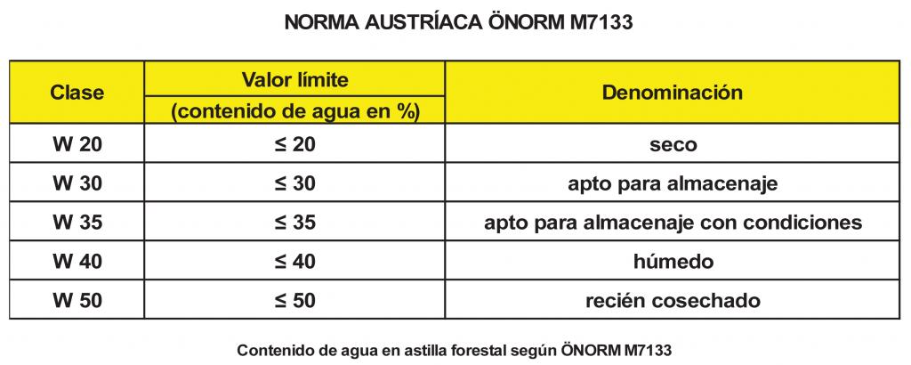 astilla_de_poder_calorifico_2.biofor.